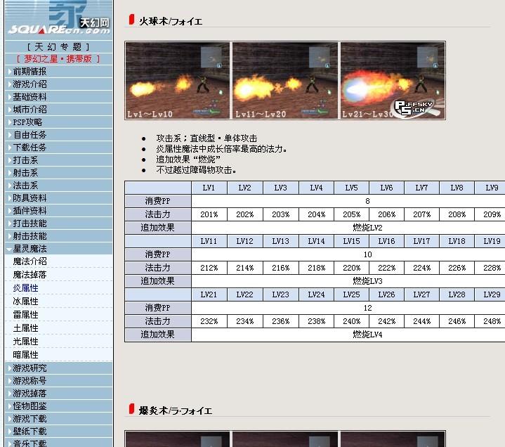 cf明星收藏名片-电子书本来是基于之前PSP1汉化版的资料来的,所以电子书中出现的
